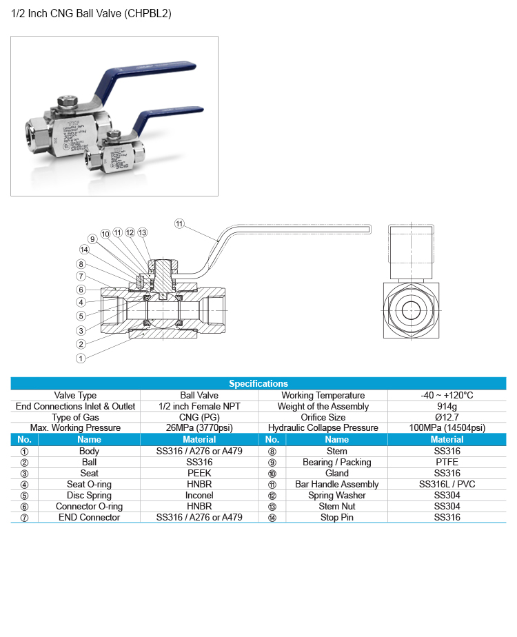 CHPBL2-Specifications.jpg